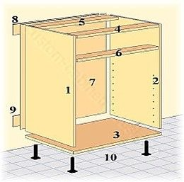 pin by bucky on things to make in 2019 diy kitchen cabinets diy rh pinterest com how to build a simple cabinet drawer how to build simple kitchen base cabinets