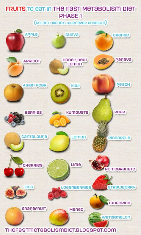 Fruits to Eat in The Fast Metabolism Diet Phase 1
