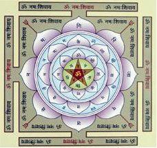 Maha Mrityunjaya Mantra | maha mrityunjaya mantra maha