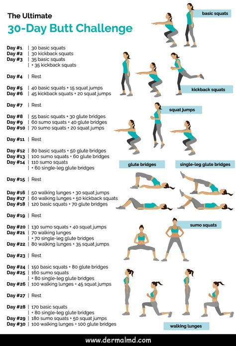 In a month you can get an awesome ass here day wise we have mentioned what exercise is needed to be done and do them properly every day as shown and have a great big lifted butt.