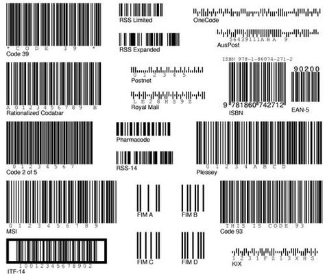 Barcode Tattoos What Do They Mean Tattoos Designs Symbols