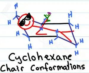 Chair Conformation Of Cyclohexane Organic Chemistry Chemistry Lessons Chemistry