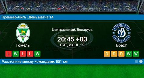 Бесплатно прогнозы на спорт в беларуси можно ли безопасно заработать в интернете