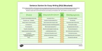 Reference Sheet Sentence Starter For Essay English Analysi Aqa Edexcel Wjed Ocr Literat Writing Starters Literature A Level Structure