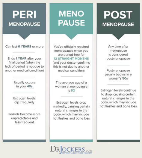 Is Keto Good for Menopausal Women?