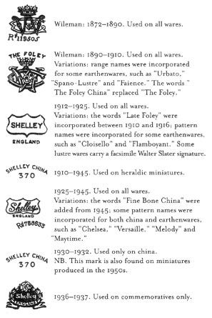 dating shelley backstams