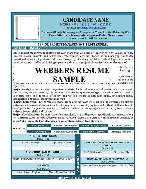Webbers Resume Writing, Thrissur   Webbers Group   Pinterest ...