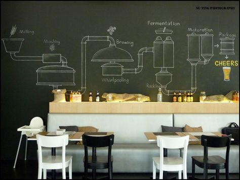 Nice chalk beer process diagram Love how it was left as an - unt blackboard
