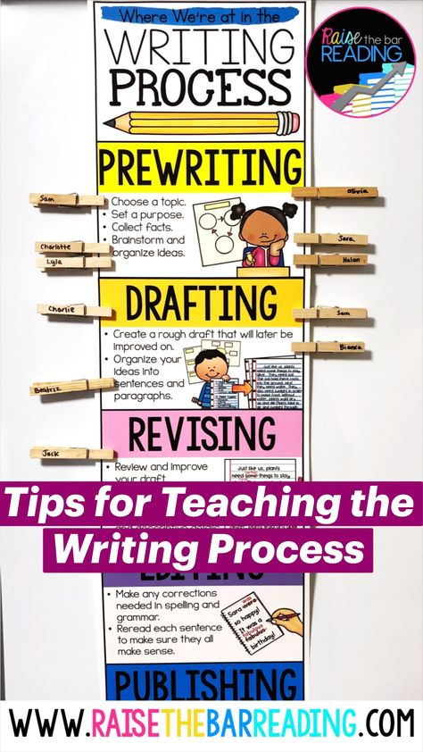 Tips for Teaching the Writing Process