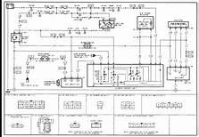 2003 mazda protege 5 engine compartment wiring schematic mazda bt 50 engine diagram wiring diagram for 2003 mazda protege