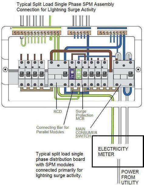 mcb consumer unit wiring diagram  post date  24 nov 2018