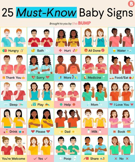 How To Teach Baby Sign Language: Know 25 Baby Signs Just because baby isn't talking yet doesn't mean you can't communicate. Here's how to teach baby sign language using everyday baby signs. - Baby Development Tips Sign Language Words, Baby Sign Language Chart, Teaching Baby Sign Language, Sign Language For Baby Toddlers, Sign Language Basics, Learn Sign Language Free, Sign Language Alphabet, 5 Weeks Pregnant, Pregnant Diet