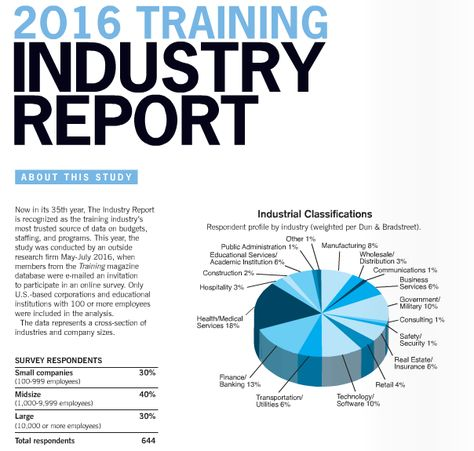 Training MagazineS  Training Industry Report Training