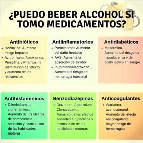 se puede mezclar metformina y alcohol