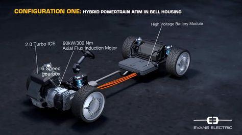 Axial Flux Induction Motor Direct Drive Wheel Motor Torque Vector Abs Esc Eba Aeb Axial Driving Flux