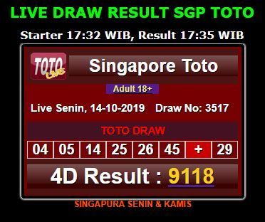 Pengeluaran Toto Sgp Live  E A A Nomor Pengeluaran Sgp