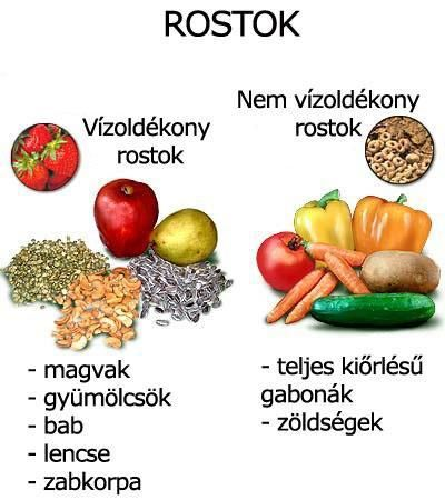 fogyasztható egészséges étkezés
