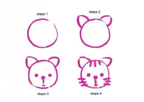 Apprendre à Dessiner Une Tête De Chat Dessins Simples