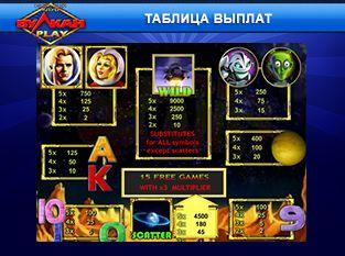 Игровые автоматы просто играть квест казино джакометти прохождение