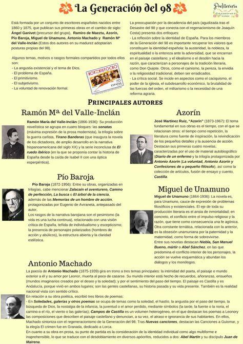 190 Ap Span Lit 5 Ideas Ap Spanish Ap Literature Teaching Spanish