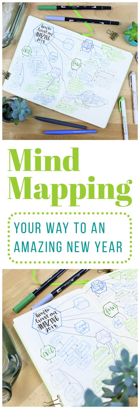 The new year brings tons of new ideas and exciting plans. That's why I love mind mapping so I can capture all my chaotic thoughts and bring my surge of thoughts to fruition! mind mapping your way to an amazing new year via Bujo, Planning School, Goal Planning, Bullet Journal Spread, Bullet Journals, Bullet Journal Inspiration, Self Improvement, Self Help, Planer