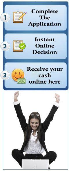 Payday loans in bloomington illinois photo 2