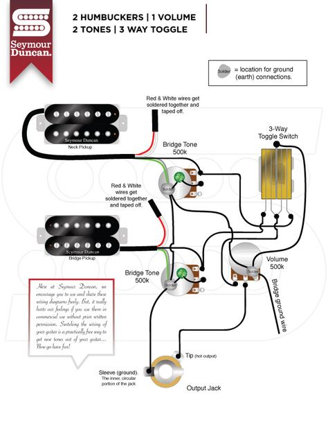 Wiring Diagram For 2 Humbucker Guitar With 3 Way Import Lever Switch 1 Volume 1 Tone