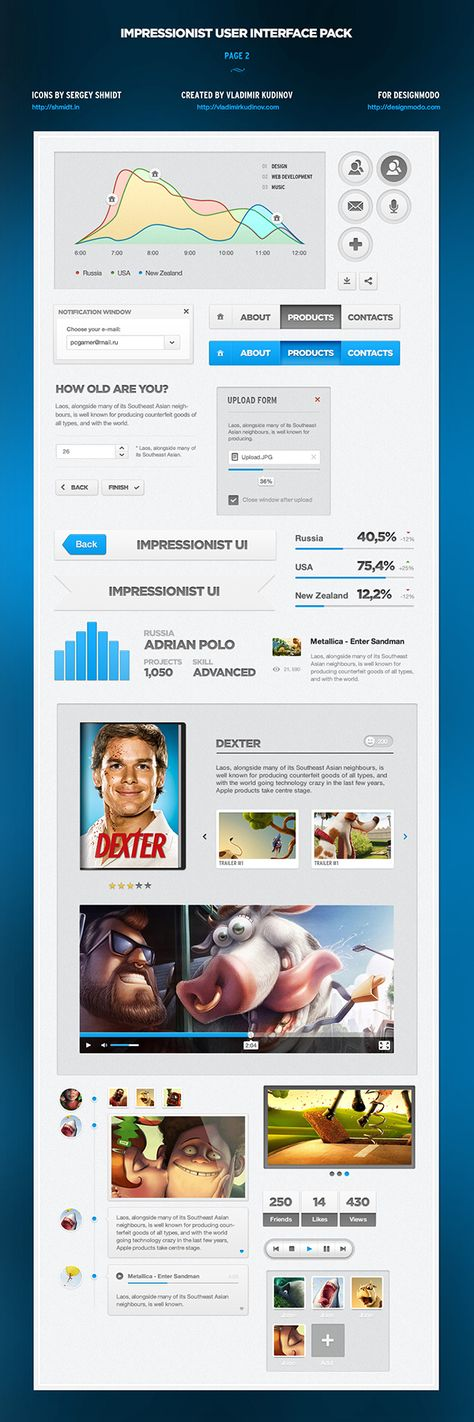 Try The Resumator free for 14 days Well Designed Pinterest - the resumator