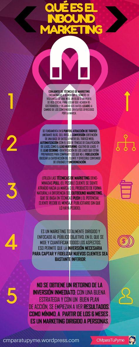 Esta infografía nos da una precisa definición de Inbound Marketing, así como también nos ofrece otros datos e informaciones relacionadas.