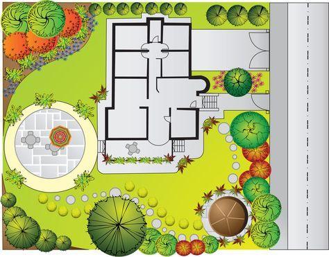 Landscape Garden Design Basics Landscape Design Plans Garden