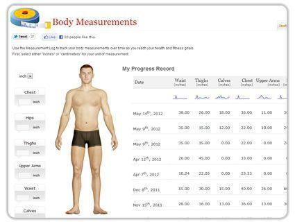 body measurement log