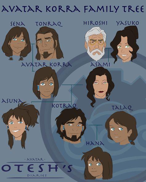 Avatar Korra Family Tree : avatar, korra, family, Legend, Korra, Ships, Ideas, Korra,, Avatar
