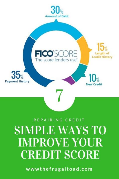 7 Simple Ways to Improve Your Credit Score  