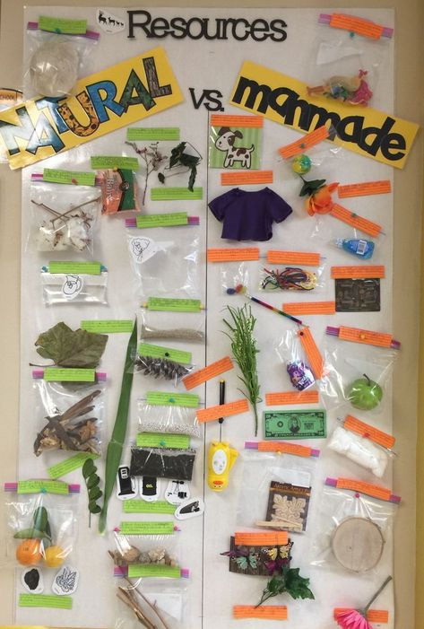 K.PS1.1 classify different types of materials (natural vs manmade)