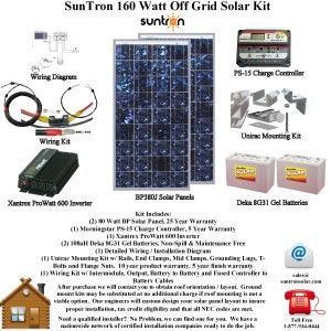 Pin By Jacelyn Grapevine Lapoint On Prepped And Ready To Go Solar Kit Off Grid Solar Off The Grid