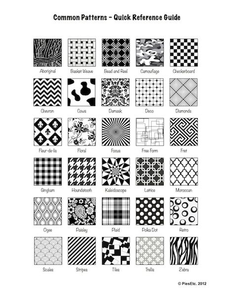 Pies Etc.: Quick Reference Guide to Common Patterns