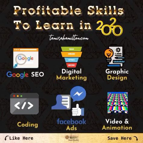 Profitable skills to learn in 2020