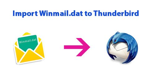 Import Winmail.dat to Thunderbird Directly to Read & Open Them Facilely