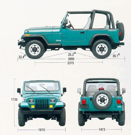 Jeep Yj Smcars Net Car Blueprints Forum Jeep Yj Jeep
