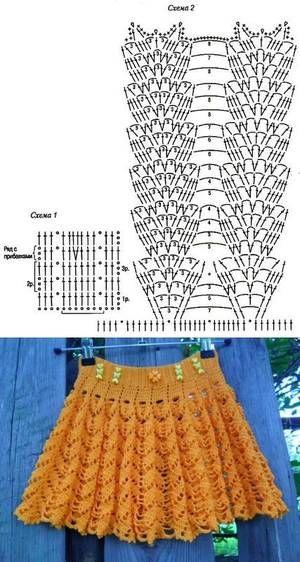 Jupe au crochet. - Blog de crochetdemy83 - Skyrock.com