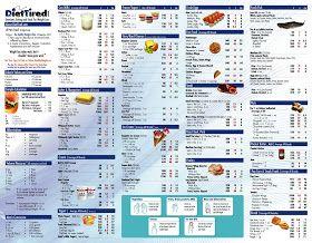Food Calorie Table Food Calorie Table Calorie Chart Food Calorie Chart Food Calories List
