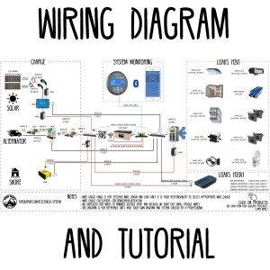 camper van wiring diagram water system guide for diy camper van conversion camper van vw camper van wiring diagram diy camper van conversion