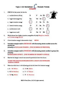 Topic 1 Periodic Trends Worksheet C Answers Persuasive Writing