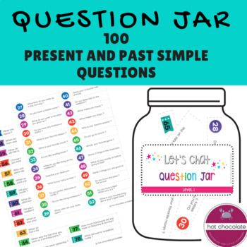 This Is A Great Activity To Get Your Students Warmed Up And Speaking In The Esl Classroom Students Sho Speaking Activities Esl Speaking Activities Esl Lessons