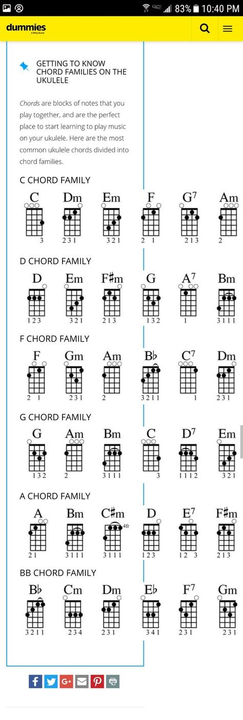Ukulele Chord Notes Choice Image Chord Chart Guitar Complete