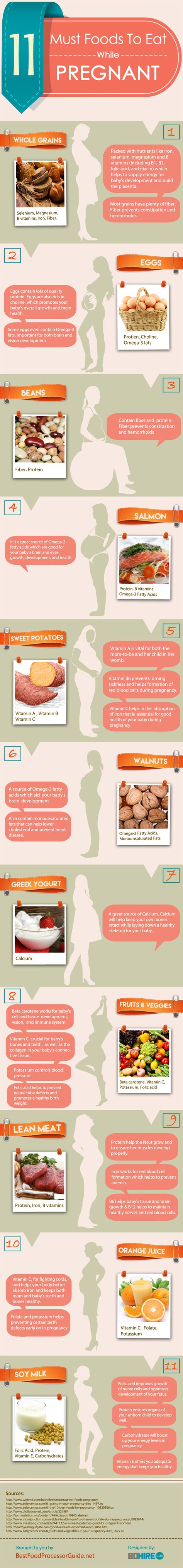 11 Must Foods To Eat While Pregnant #Infographic #Food #Health #Pregnancy