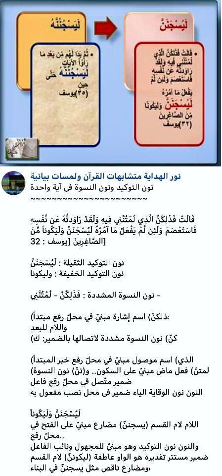 Arabic Grammar Learn Arabic Online Learning Arabic Arabic Language
