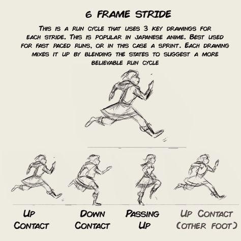 animation run cycle notes for my upcoming 2D... | String Bing - Toniko Pantoja