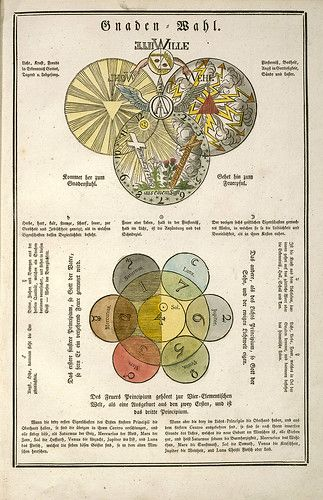 2687 Best Alchemy Images In 2020