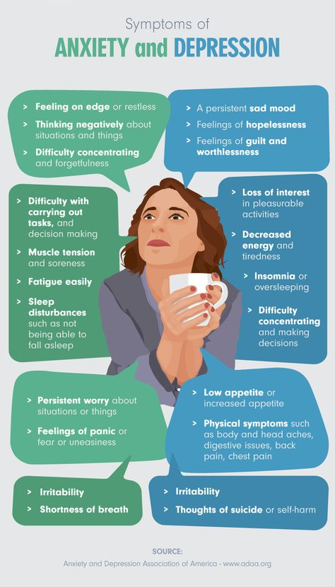 Symptoms of depression and anxiety are often very similar and can co-occur, so it is important to learn about both conditions. Listed in the illustration below are some common symptoms of depression and anxiety: